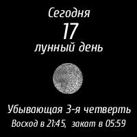 Фазы Луны (Москва)